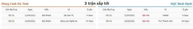 3 trận tiếp theo Hà Tĩnh vs Bình Định