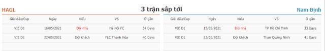 3 trận tiếp theo HAGL vs Nam Định