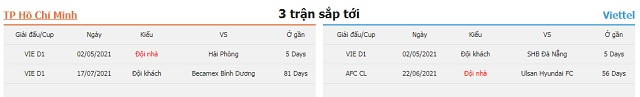 3 trận tiếp theo Hồ Chí Minh vs Viettel