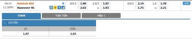 Bảng tỷ lệ kèo Holstein Kiel vs Hannover 96