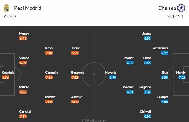 Đội hình dự kiến Real Madrid vs Chelsea
