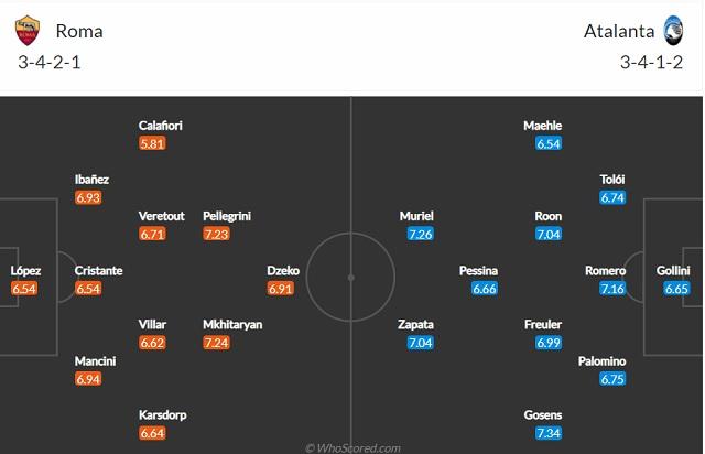 Đội hình dự kiến Roma vs Atalanta