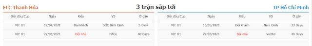 3 trận tiếp theo Thanh Hóa vs Hồ Chí Minh
