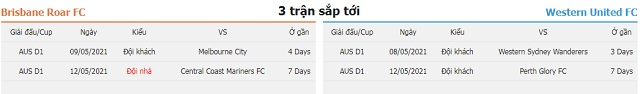 3 trận tiếp theo Brisbane Roar vs Western