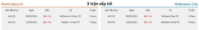 3 trận tiếp theo Perth Glory vs Melbourne City