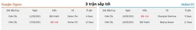 3 trận tiếp theo Tianjin Tigers vs Hebei