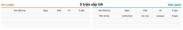3 trận tiếp theo Lanka vs Hàn Quốc