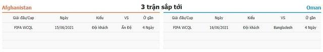 3 trận tiếp theo Afghanistan vs Oman