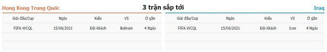 3 trận tiếp theo Hong Kong vs Iraq