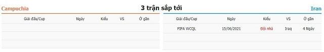 3 trận tiếp theo Cambodia vs Iran