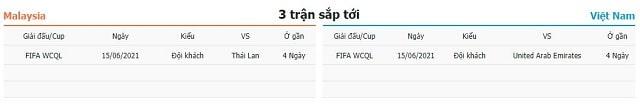 3 trận tiếp theo Malaysia vs Việt Nam