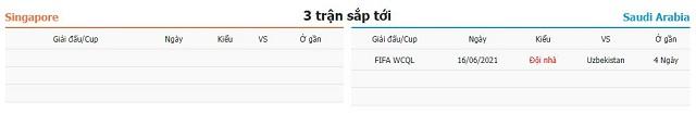 3 trận tiếp theo Singapore vs Saudi Arabia