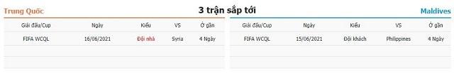 3 trận tiếp theo Trung Quốc vs Maldives