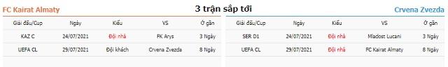 3 trận tiếp theo Kairat vs Crvena Zvezda