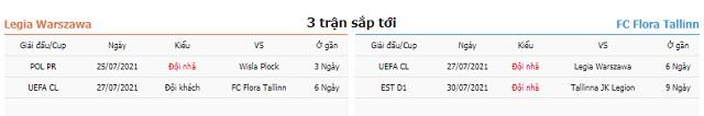 3 trận tiếp theo Legia Warsaw vs Flora
