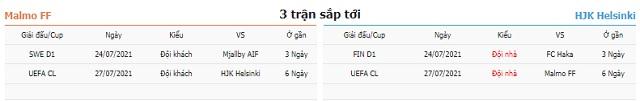 3 trận tiếp theo Malmo vs Helsinki