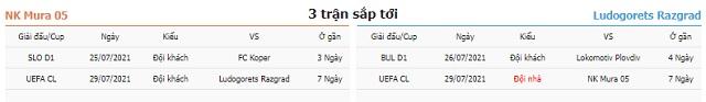 3 trận tiếp theo Mura vs Ludogorets