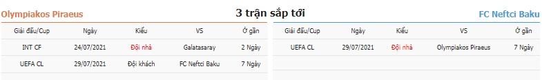 3 trận tiếp theo Olympiakos vs Neftci