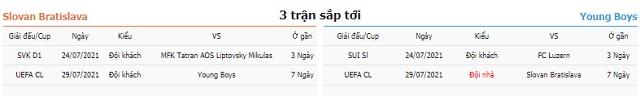 3 trận tiếp theo Slovan vs Young Boys