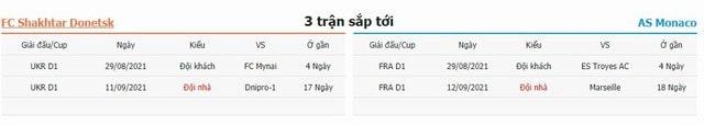 3 trận kế tiếp Shakhtar Donetsk vs Monaco