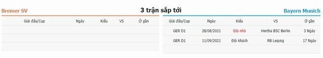3 trận tiếp theo Bremer vs Bayern