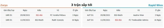 3 trận tiếp theo Zoyra vs Rapid Wien