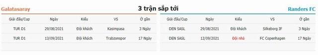3 trận tiếp theo Galatasaray vs Randers