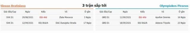 3 trận tiếp theo Slovan vs Olympiakos