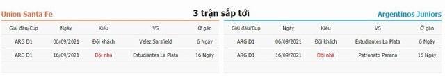 3 trận tiếp theo Union vs Argentinos