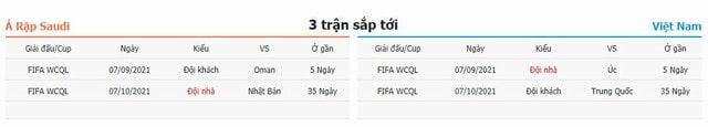 3 trận tiếp theo Saudi Arabia vs Việt Nam