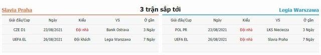 3 trận tiếp theo Slavia Praha vs Legia Warsaw