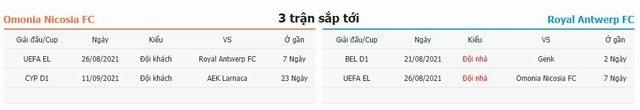 3 trận tiếp theo Omonia vs Antwerp