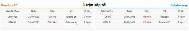 3 trận tiếp theo Randers vs Galatasaray