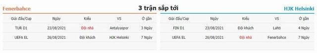 3 trận tiếp theo Fenerbahce vs HJK