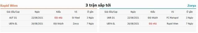 3 trận tiếp theo Rapid Wien vs Zoyra