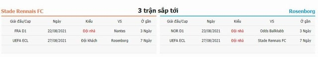 3 trận tiếp theo Rennes vs Rosenborg