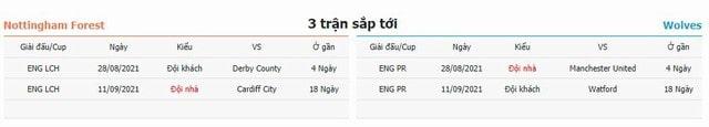 3 trận tiếp theo Nottingham vs Wolves