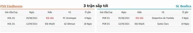 3 trận kế tiếp PSV vs Benfica