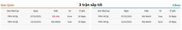 3 trận tiếp theo Hàn Quốc vs Lebanon