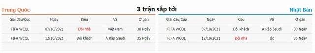 3 trận tiếp theo Trung Quốc vs Nhật Bản