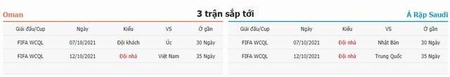 3 trận tiếp theo Oman vs Saudi Arabia