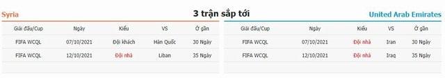 3 trận tiếp theo Syria vs UAE