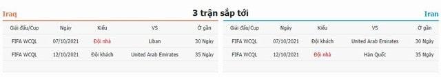 3 trận tiếp theo Iraq vs Iran