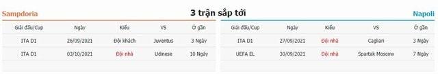 3 trận sắp tới Sampdoria vs Napoli