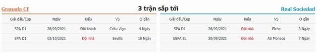 3 trận tiếp theo Granada vs Sociedad