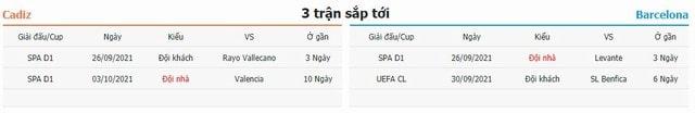 3 trận tiếp theo Cadiz vs Barcelona