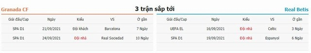 3 trận tiếp theo Granada vs Betis