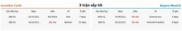 3 trận tiếp theo Furth vs Bayern