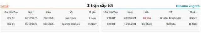 3 trận tiếp theo Genk vs Dinamo Zagreb