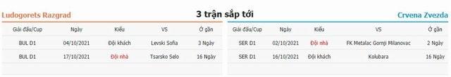3 trận tiếp theo Ludogorets vs Crvena Zvezda